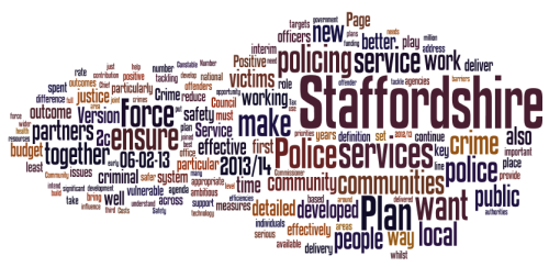 Staffordshire wordle