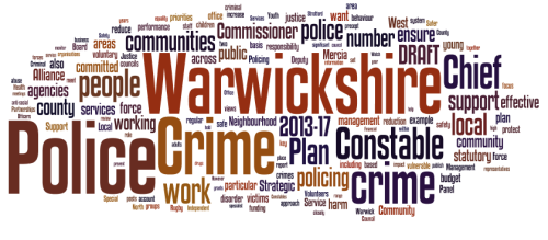 Warwickshire wordle