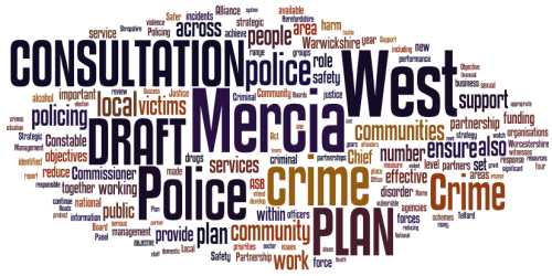 West Mercia wordle