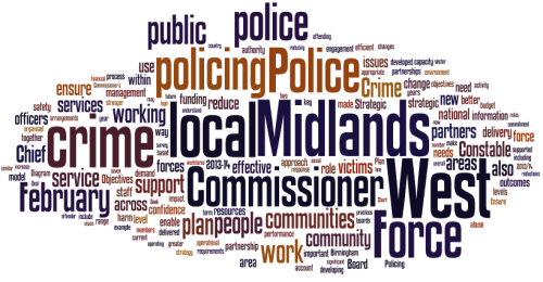 West Midlands wordle